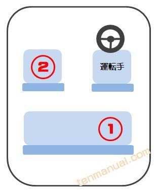タクシーに2人乗車する時の上座