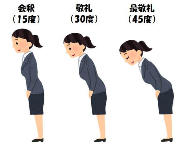 お辞儀の3種類