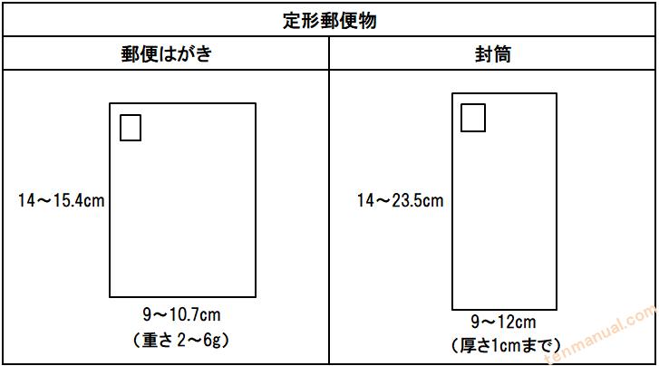 サイズ 定形 郵便