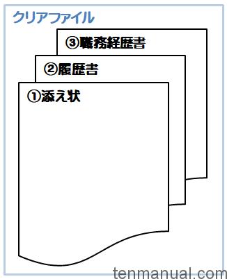 履歴書ファイル方法
