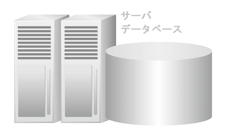 自社サーバ、データベース