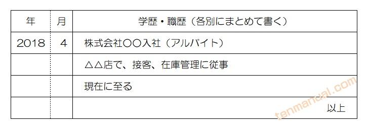 アルバイト職歴記入例2