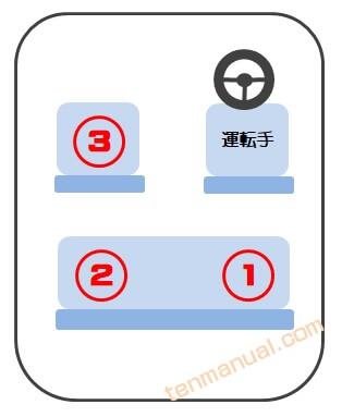 タクシーに3人乗車する時の上座
