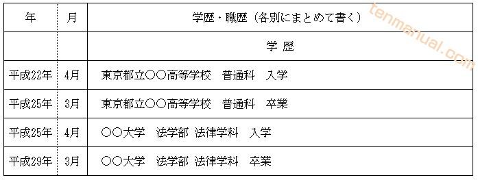 学歴の書き方_大卒